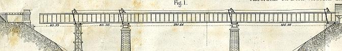 Hinüberwälzen der Eisenbahnbrücke Bern 1858